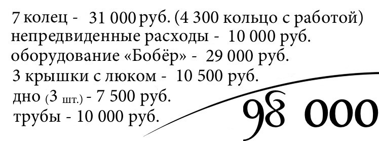 """Сметная стоимость септика """"Бобёр"""""""
