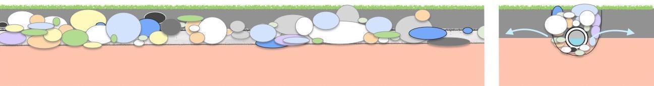 Отвод стоков от септика